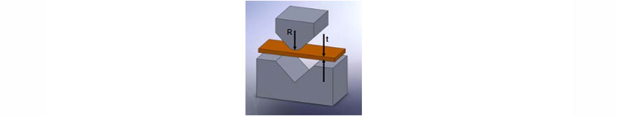 Figure 1. 90°V-shaped block test