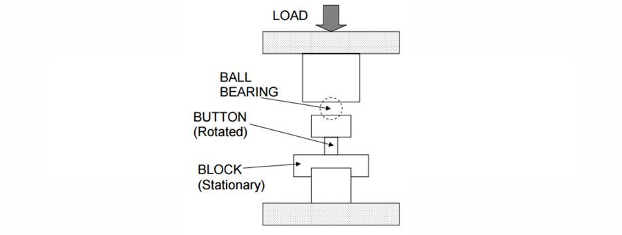 button on block